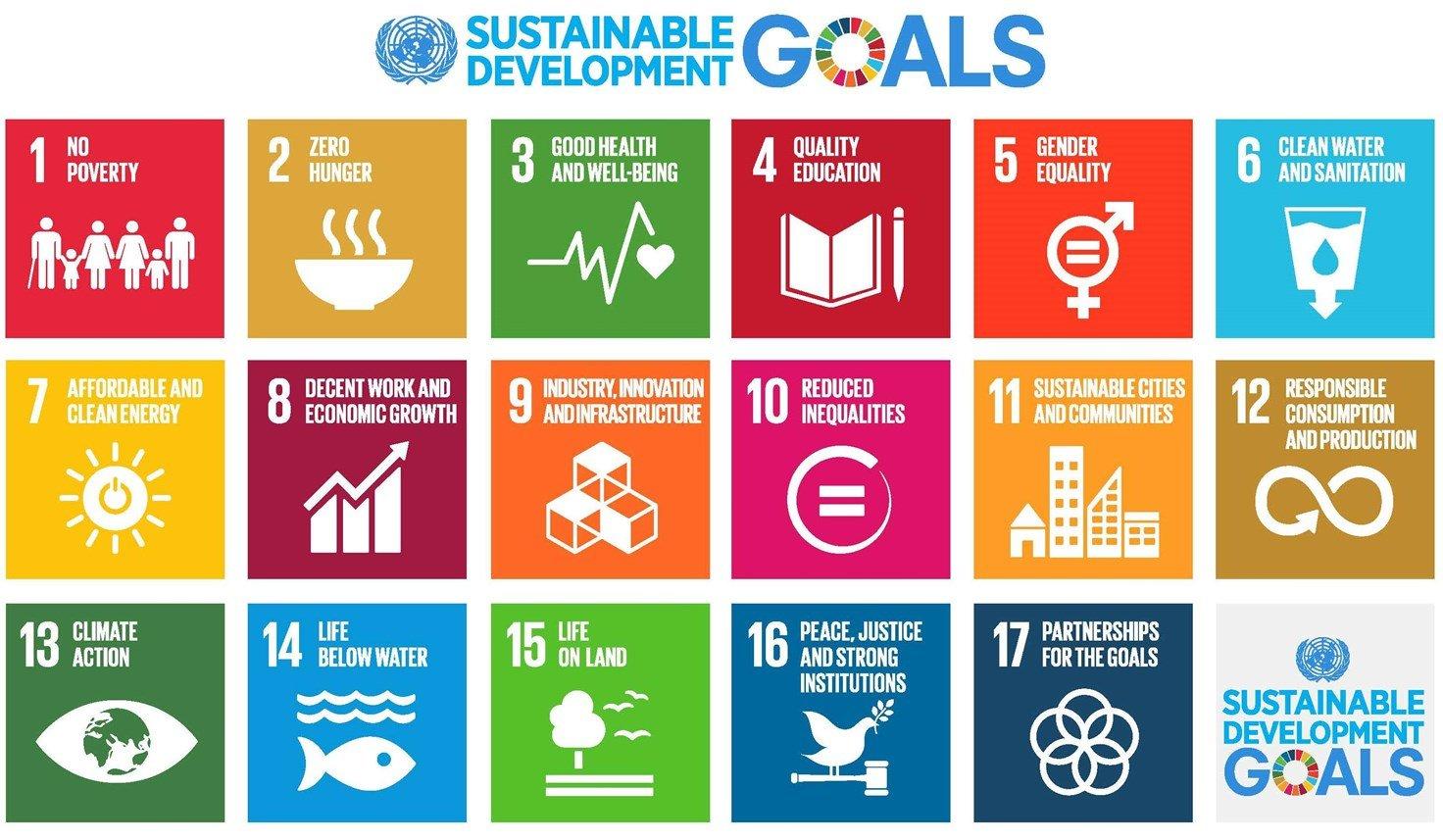 Palsgaard Supports The UN Sustainable Development Goals